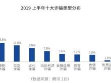 2019年电信网络诈骗治理研究报告 揭秘网络诈骗七大新特征